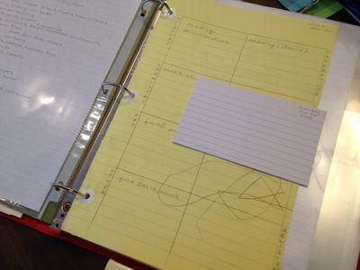 Lesson planning 20